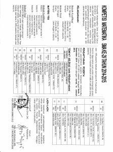brosur kompetisi matematika ke-29 br